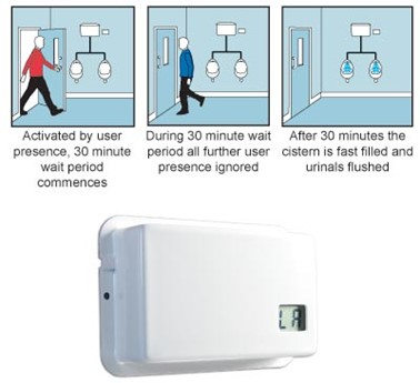 urinal-timer-system.jpg